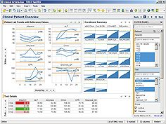 New TIBCO Spotfire Analytics Software Is Better Than BI