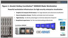 Amulet Hotkey CoreStation DXM630 Blade Workstation