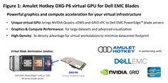 Amulet Hotkey DXG-P6 virtual GPU for Dell EMC Blade Servers