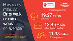 Digital Fitness Survey