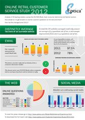 Eptica Retail Customer Experience Infographic