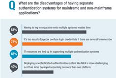 IBM mainframe customers want a single unified authentication system that lets users securely access both mainframe and non-mainframe applications