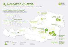 Hydrogen Research Map Austria
