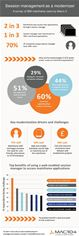 Infographic: Session management as a mainframe modernization solution
