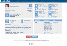 Medelinked Health Snapshot