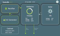 Controllis Smart Exchange Power