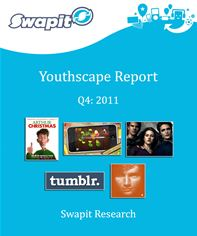 Youthscape report