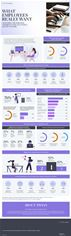 Tivian EX Research Infographic