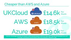 Further Cloud Price Reductions