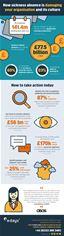 e-days sickness infographic