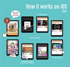 How Bee7 works on iOS