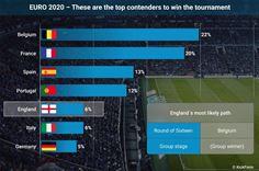 Kickform Euro 2020