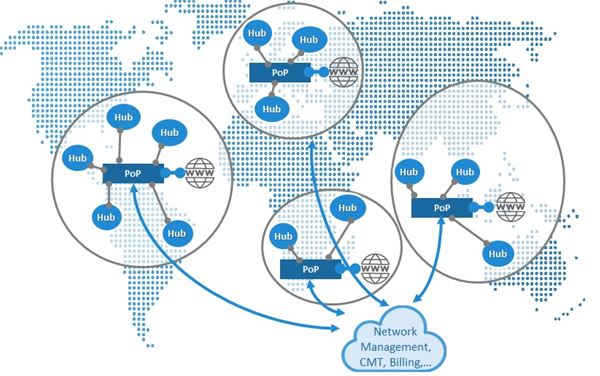 SatADSL launches flagship Platform-as-a-Service offering in Asia