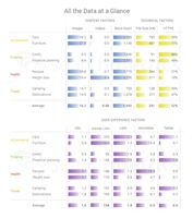 Searchmetrics | New Searchmetrics study: Google now wants brands to get niche-specific