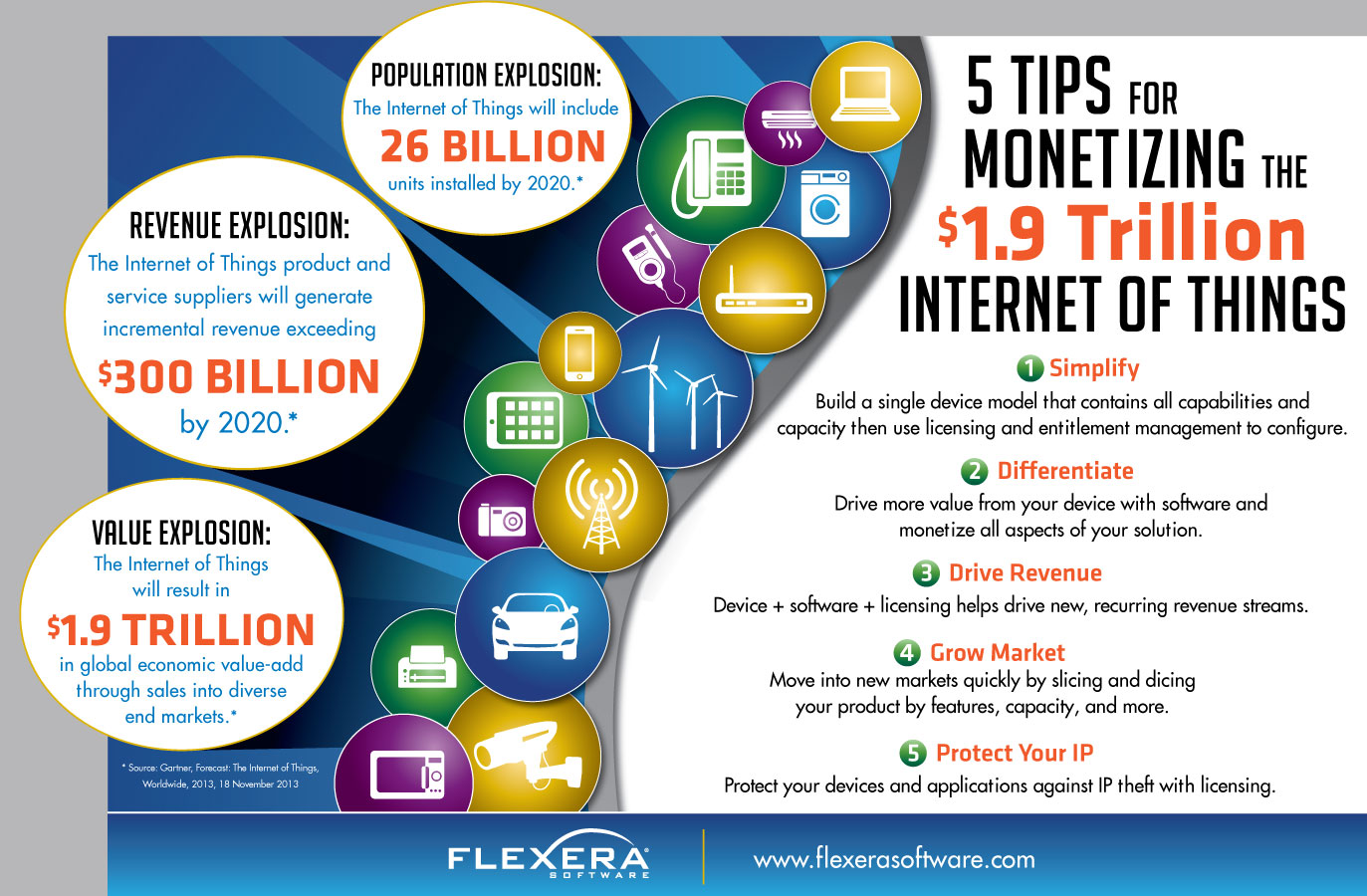 an overview and application of the internet of things