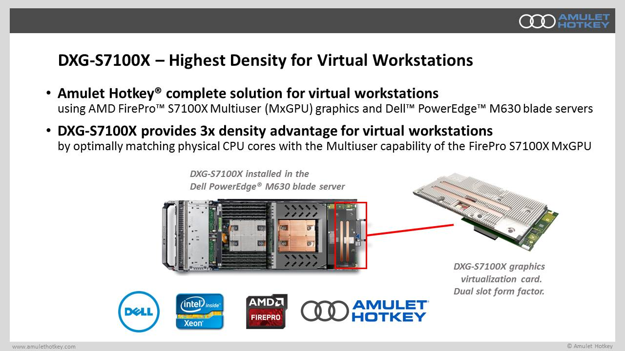 Amulet Hotkey Launches World's First Hardware-Virtualized GPU Solution on Dell Blade Servers