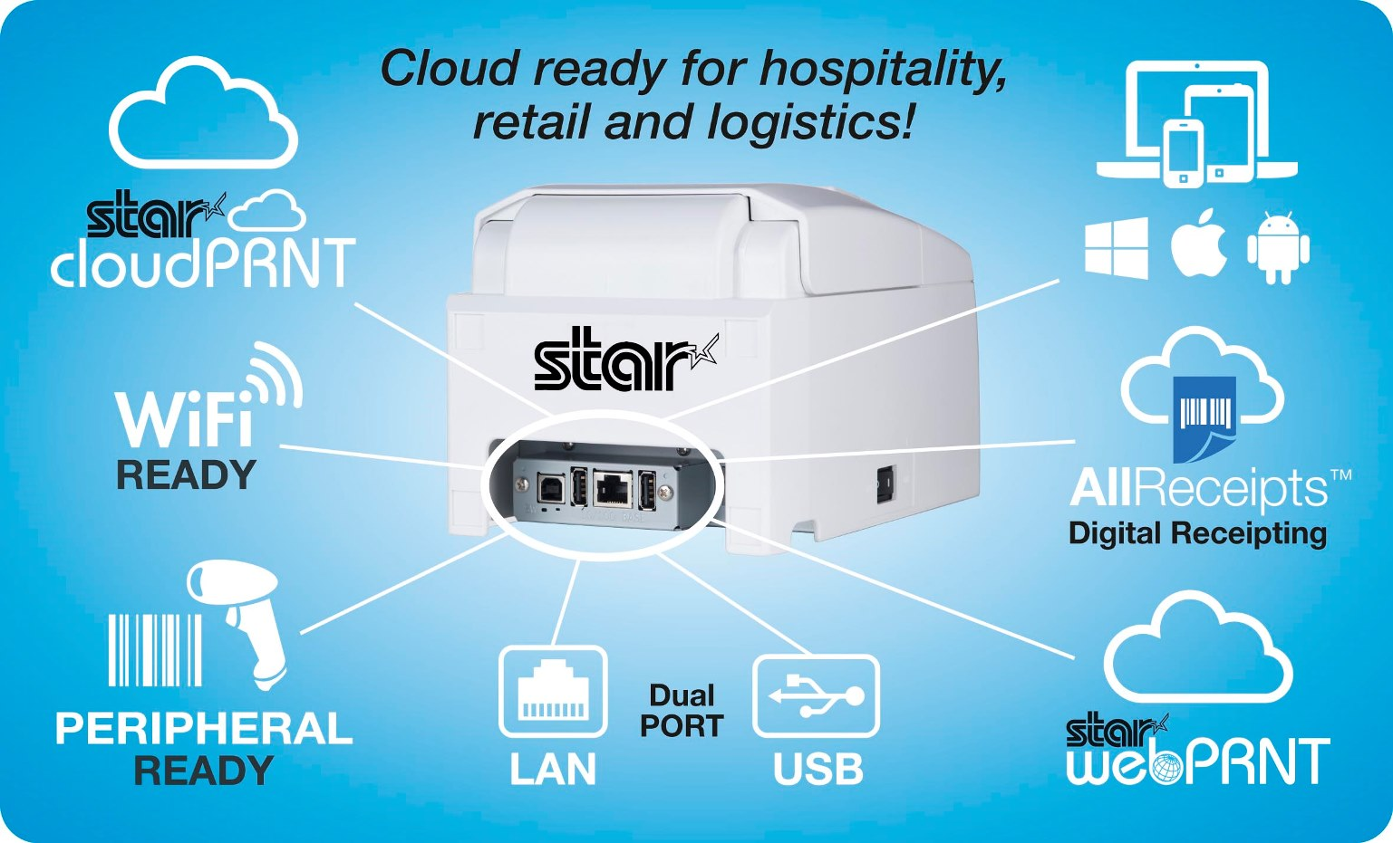 Intelligent Printing for modern Cloud Retail, Hospitality and Logistics printing with Star Micronics at Apps World 2016, ExCeL