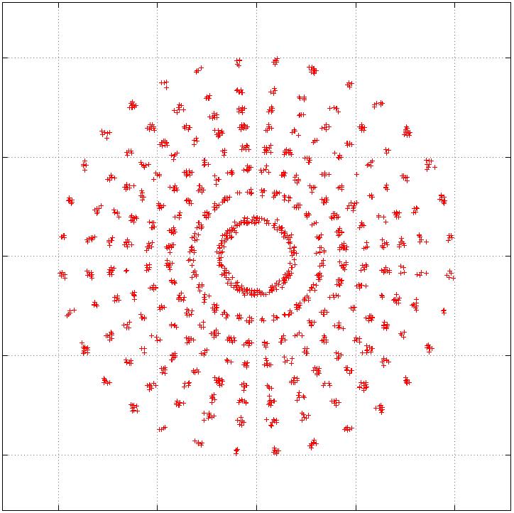 Dvb s2x 256apsk constellation diagram realwire realresource ccuart Gallery