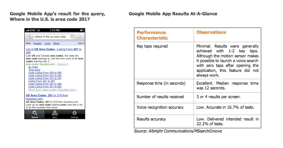 google summary results  RealWire RealResource
